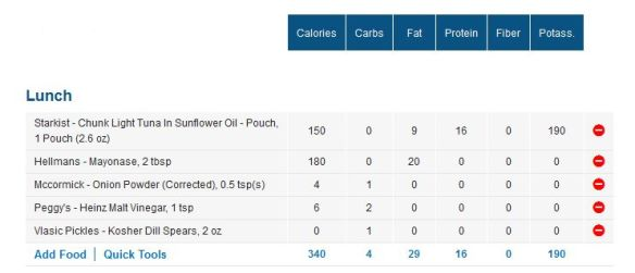 tuna salad nutrition